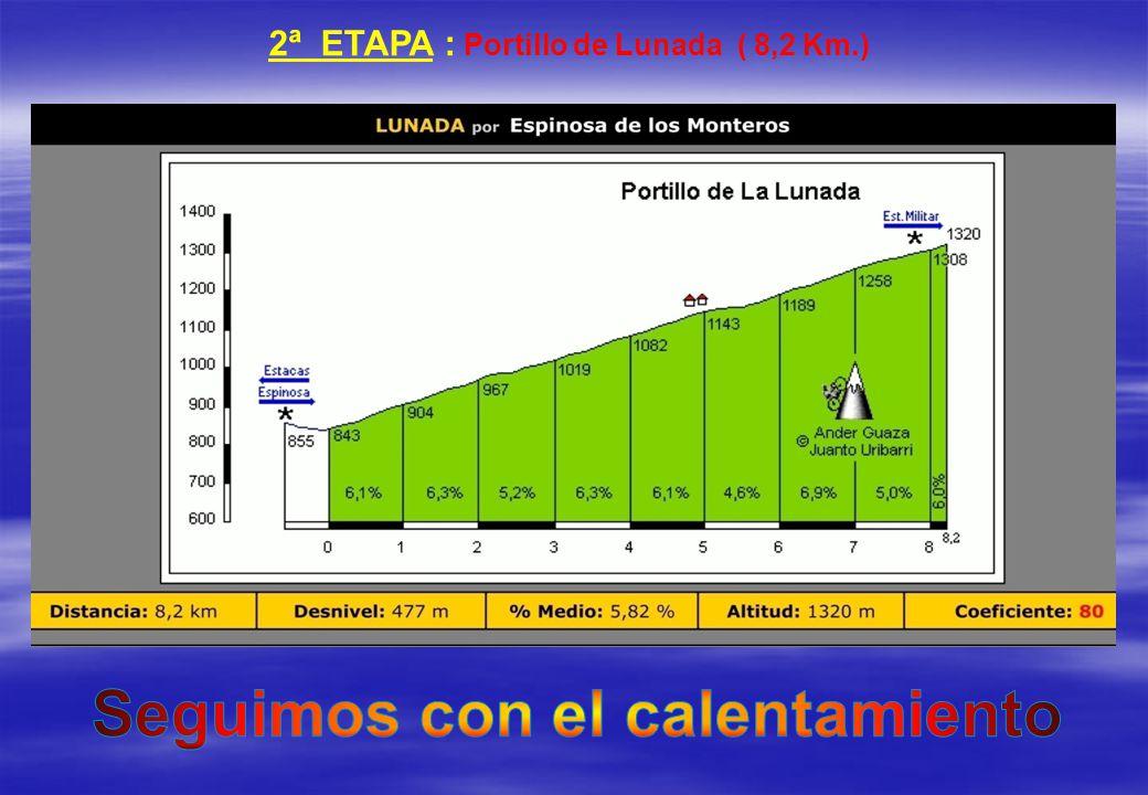 2ª ETAPA : Portillo de Lunada ( 8,2 Km.)