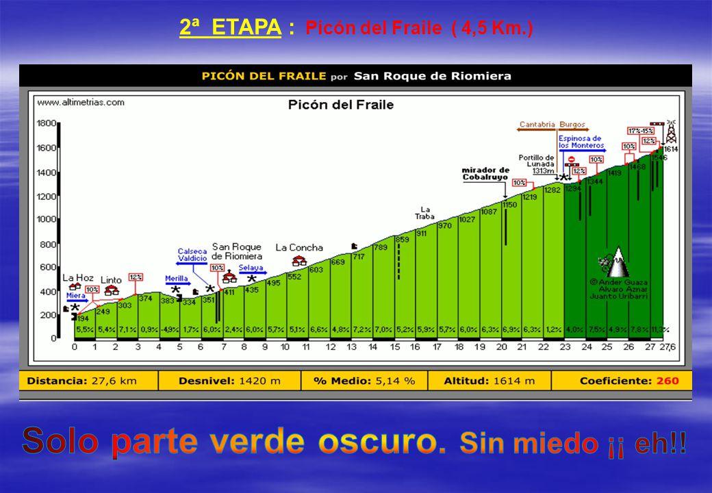 2ª ETAPA : Picón del Fraile ( 4,5 Km.)