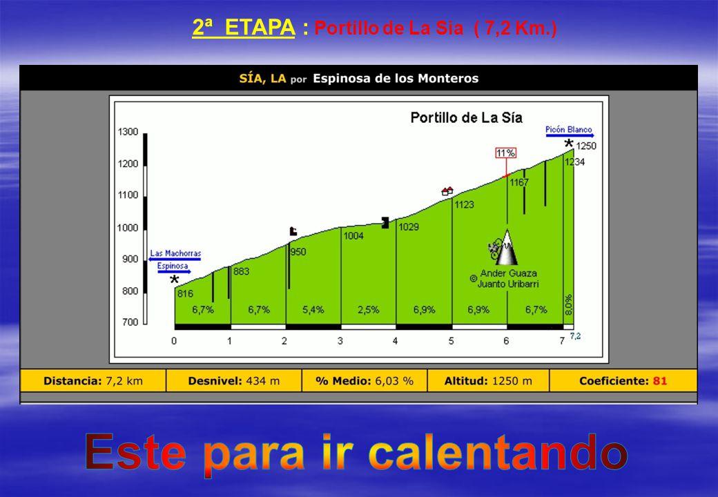 2ª ETAPA : Portillo de La Sia ( 7,2 Km.)