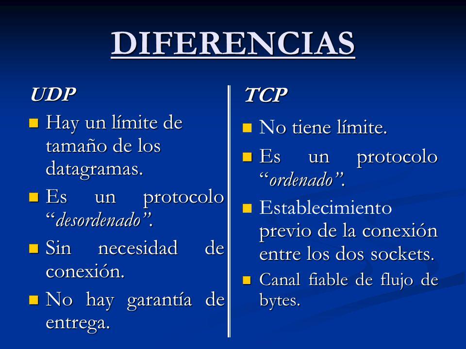 DIFERENCIAS UDP Hay un límite de tamaño de los datagramas. Hay un límite de tamaño de los datagramas. Es un protocolodesordenado. Es un protocolodesor