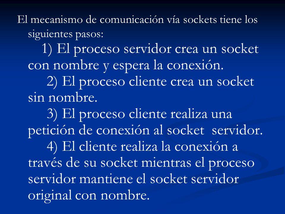 El mecanismo de comunicación vía sockets tiene los siguientes pasos: 1) El proceso servidor crea un socket con nombre y espera la conexión. 2) El proc