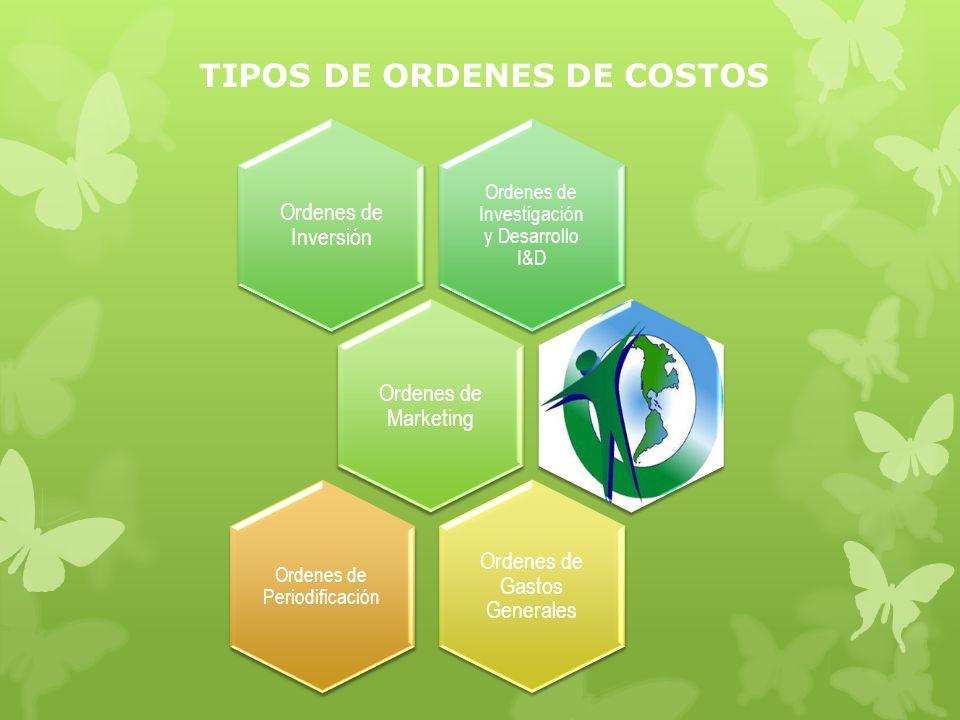 PROCESO DE CONTROLLING Crear Orden CO Planificación Orden CO Verificación imputaciones reales Análisis de desviaciones Liquidación de Orden CO