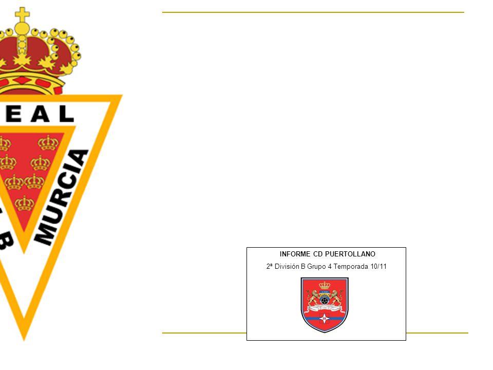 INFORME CD PUERTOLLANO 2ª División B Grupo 4 Temporada 10/11