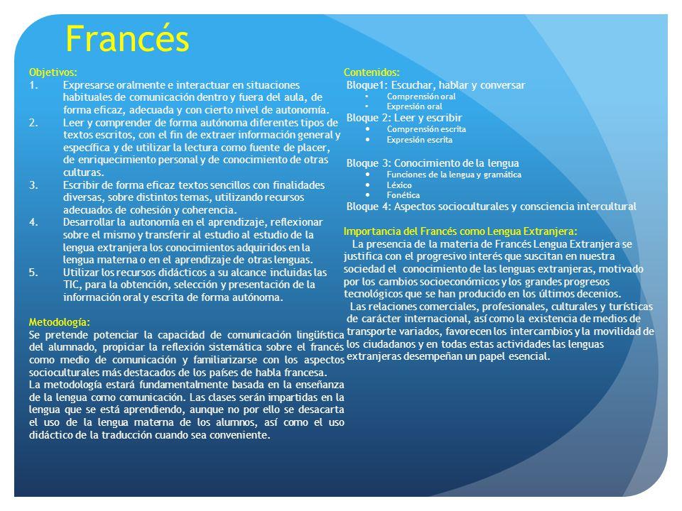 Francés Objetivos: 1.Expresarse oralmente e interactuar en situaciones habituales de comunicación dentro y fuera del aula, de forma eficaz, adecuada y
