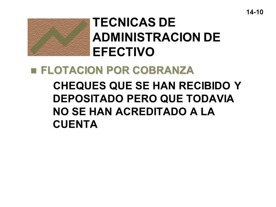 14-11 n FLOTACION NETA =FLOTACION POR DESEMBOLSOS – FLOTACION POR COBRANZA =BALANCE DE CHEQUERA - BALANCE EN EL BANCO TECNICAS DE ADMINISTRACION DE EFECTIVO
