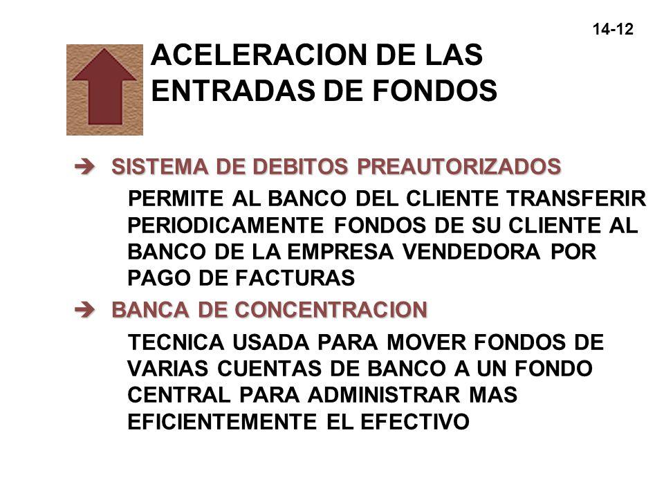14-13 VALORES NEGOCIABES n VALORES QUE PUEDEN VENDERSE FACILMENTE SIN PERDIDA DEL CAPITAL O DE A INVERSION ORIGINAL SUBSTITUTOS DE EFECTIVO INVERSIONES TEMPORALES FINANCIAR OPERACIONES ESTACIONAES O CICLICAS ACUMULAR FONDOS PARA CUMPLIR CON REQUERIMIENTOS FINANCIEROS EN EL FUTURO CERCANO