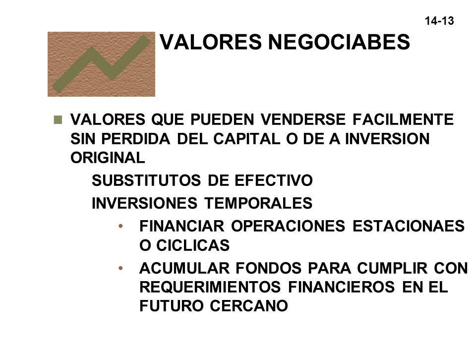 14-14 CARACTERISTICAS DE LOS VALORES NEGOCIBLES n VENCIMIENTO CORTO PLAZO n RIESGO BAJO n LIQUIDEZ ALTA n RENTABILIDAD RELATIVAMENTE BAJA