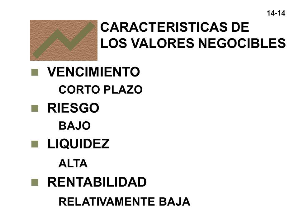 14-15 ADMINISTRACION DEL CREDITO 4 POLITICA DE CREDITO CONJUNTO DE DECISIONES QUE INCLUYEN LAS NORMAS DE CREDITO, TERMINOS Y PROCEDIMIENTOS PARA CONTROLAR EL CREDITO 4 NORMAS DE CREDITO REGLAS QUE INDICAN LA SOLIDEZ FINANCIERA MINIMA QUE UN CLIENTE DEBE TENER PARA QUE SE LE CONCEDA CREDITO