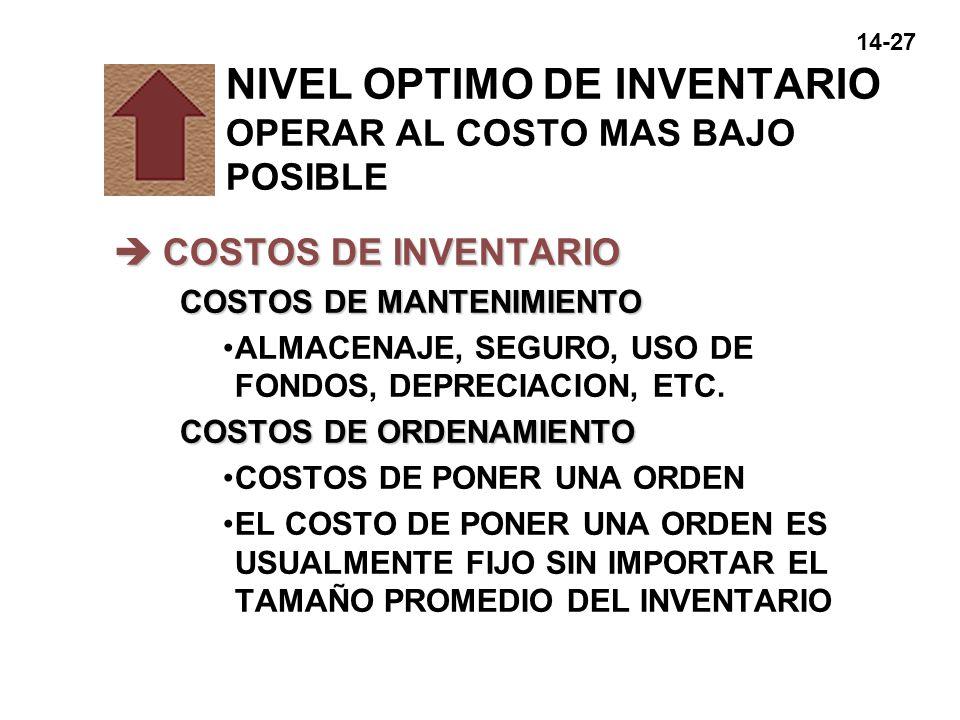 14-28 COSTOS TOTALES DE INVENTARIO (CTI) = COSTOS TOTALES DE MANTENIMIENTO + COSTOS TOTALES DE ORENAMIENTO NIVEL OPTIMO DE INVENTARIO Costo de mantenimiento por unidad Unidades promedio en inventarios Costo por orden Numero de ordenes (C PC) Q 2 O T Q ( ()) ][[]