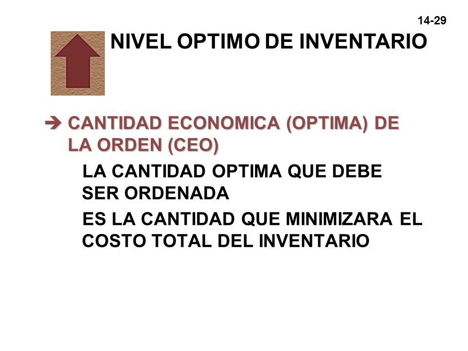 14-30 NIVEL OPTIMO DE INVENTARIO CEO