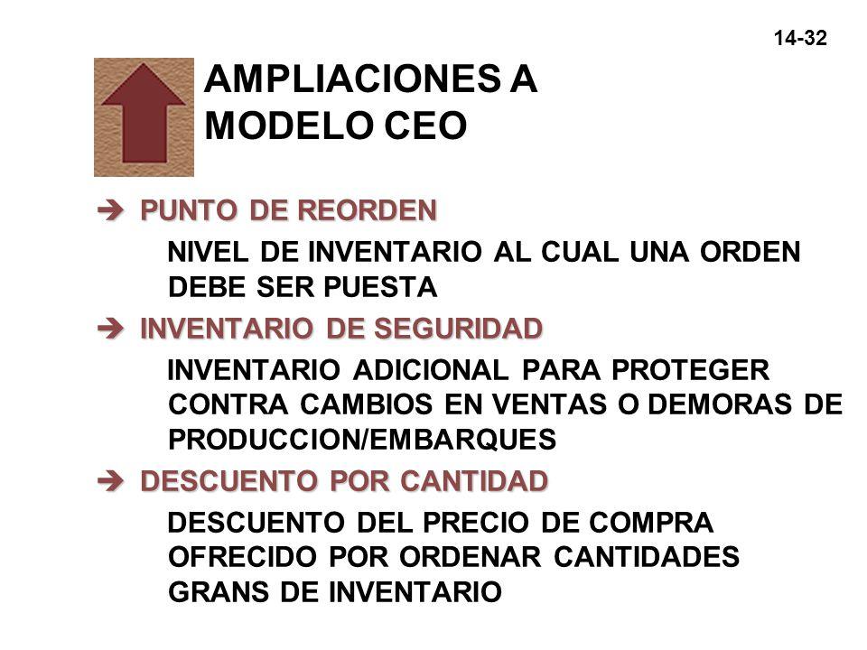 14-33 AMPLIACIONES A MODELO CEO