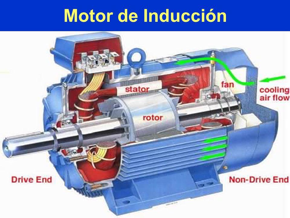 Motor de Inducción