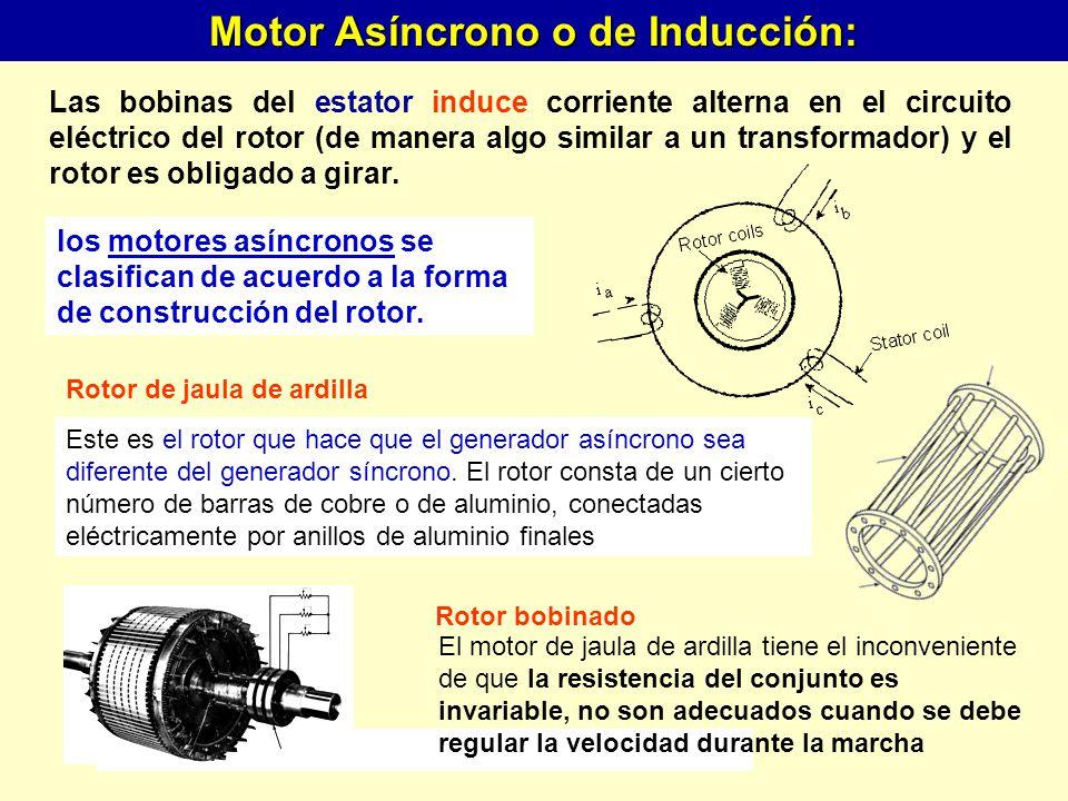 los motores asíncronos se clasifican de acuerdo a la forma de construcción del rotor. Las bobinas del estator induce corriente alterna en el circuito