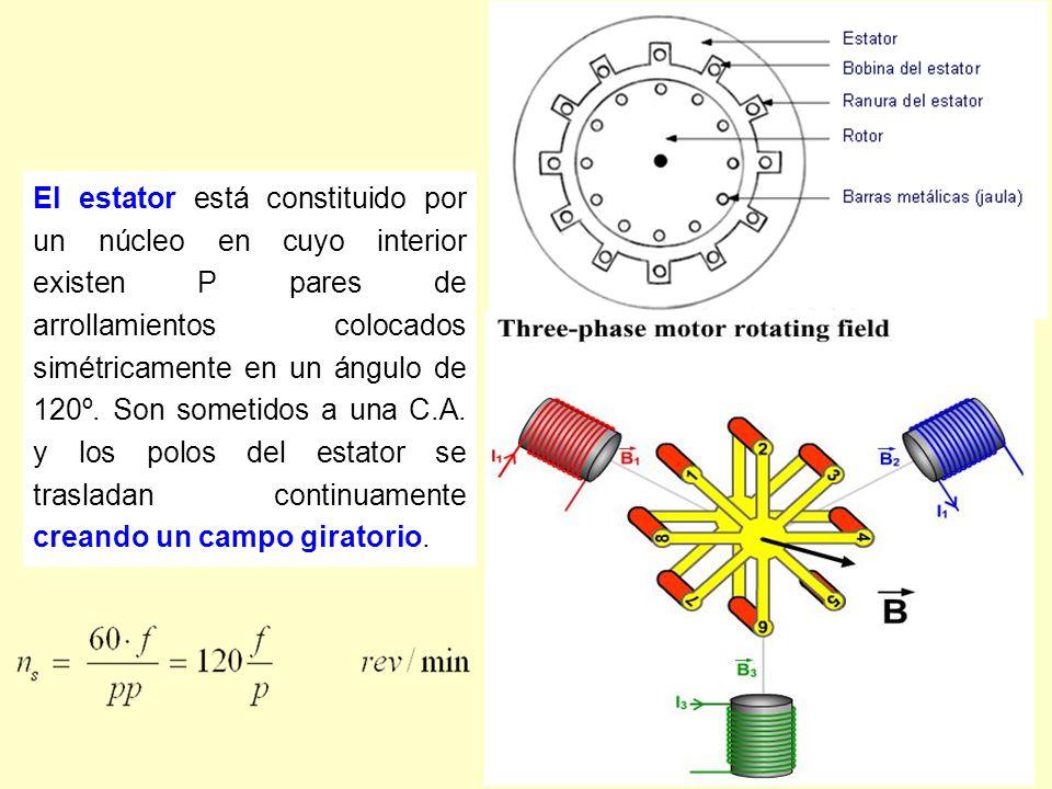 El estator está constituido por un núcleo en cuyo interior existen P pares de arrollamientos colocados simétricamente en un ángulo de 120º. Son someti