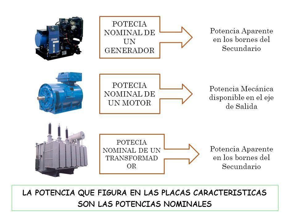 2.-TENSIÓN Es la diferencia de potencial entre los bornes de salida eléctrica en generadores y transformadores, y bornes de entrada en los motores.