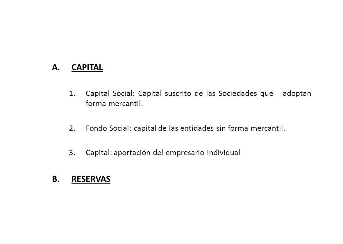 A.CAPITAL 1.Capital Social: Capital suscrito de las Sociedades que adoptan forma mercantil.