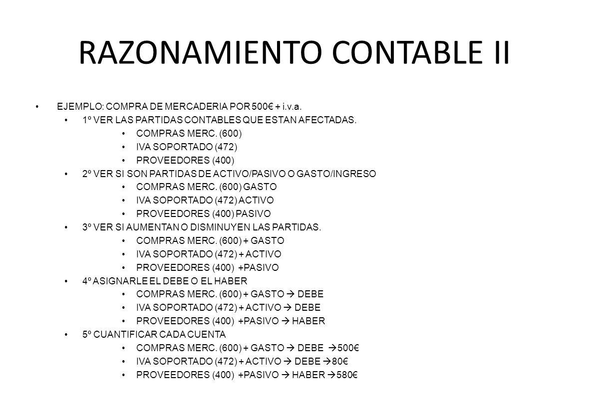 RAZONAMIENTO CONTABLE II EJEMPLO: COMPRA DE MERCADERIA POR 500 + i.v.a.