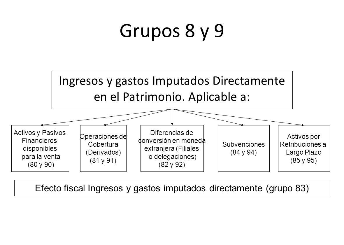 Grupos 8 y 9 Ingresos y gastos Imputados Directamente en el Patrimonio.