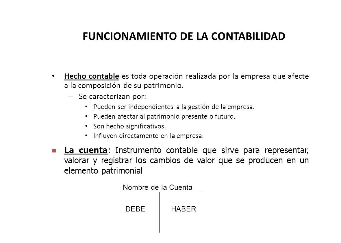 FUNCIONAMIENTO DE LA CONTABILIDAD Hecho contable es toda operación realizada por la empresa que afecte a la composición de su patrimonio.