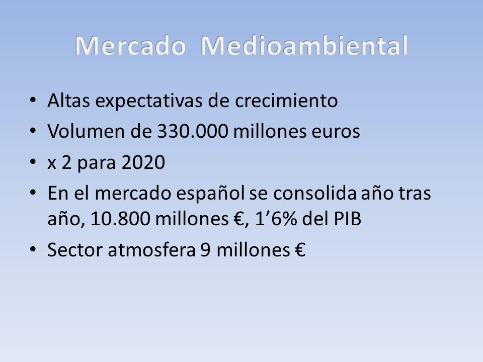 Altas expectativas de crecimiento Volumen de 330.000 millones euros x 2 para 2020 En el mercado español se consolida año tras año, 10.800 millones, 16