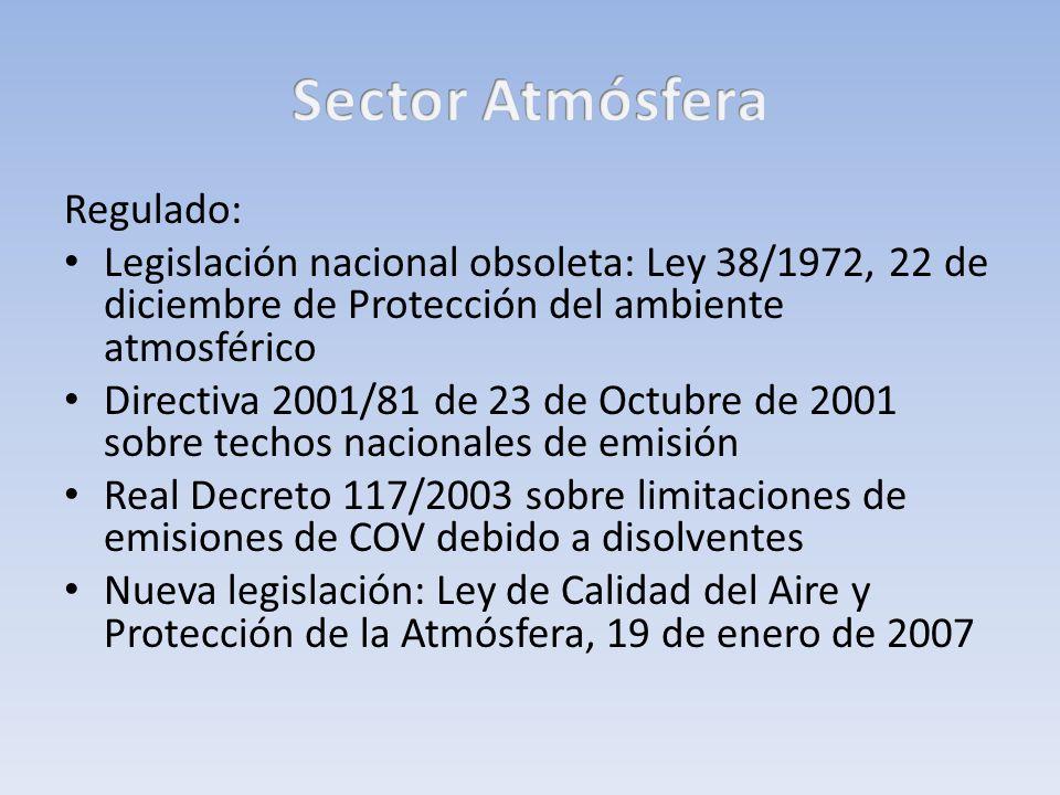 Regulado: Legislación nacional obsoleta: Ley 38/1972, 22 de diciembre de Protección del ambiente atmosférico Directiva 2001/81 de 23 de Octubre de 200