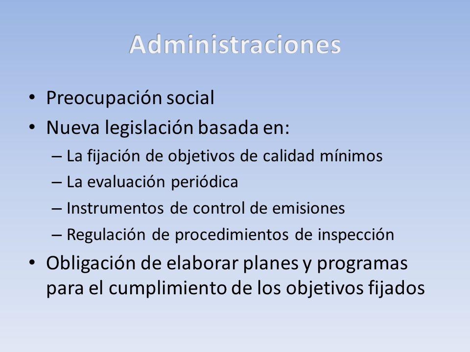 Preocupación social Nueva legislación basada en: – La fijación de objetivos de calidad mínimos – La evaluación periódica – Instrumentos de control de