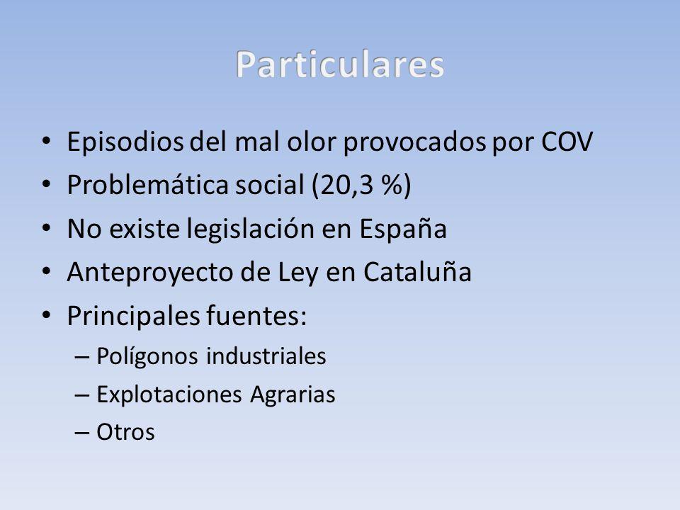 Episodios del mal olor provocados por COV Problemática social (20,3 %) No existe legislación en España Anteproyecto de Ley en Cataluña Principales fue