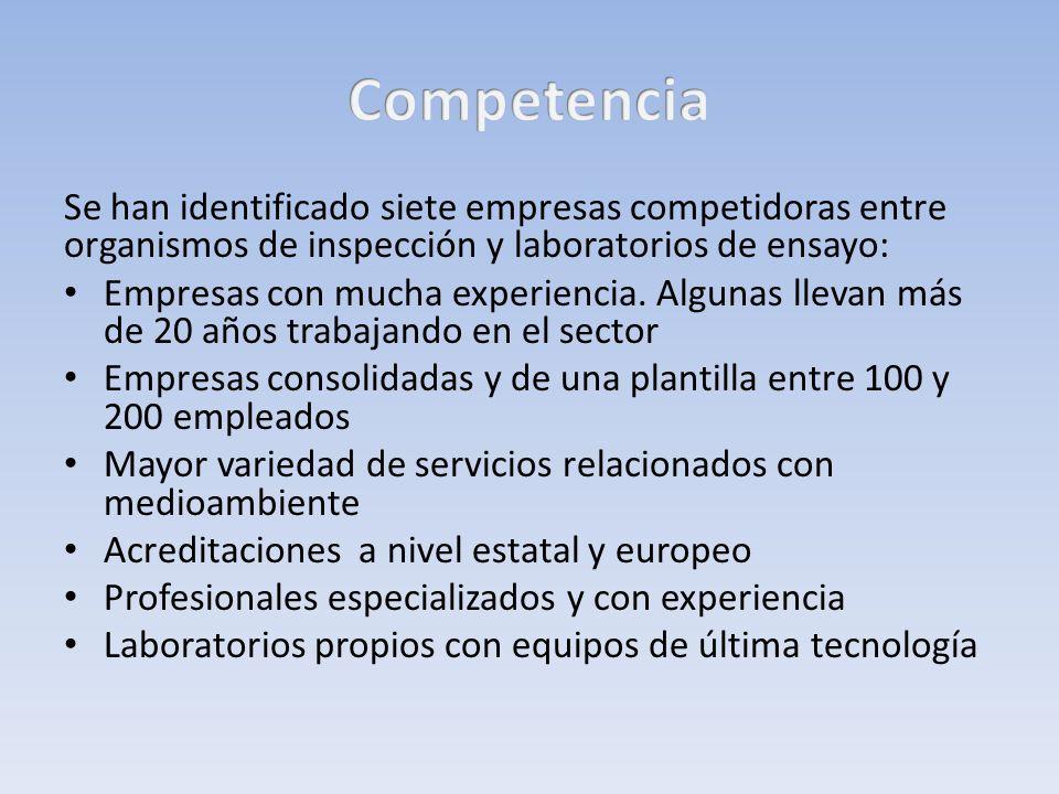 Se han identificado siete empresas competidoras entre organismos de inspección y laboratorios de ensayo: Empresas con mucha experiencia. Algunas lleva
