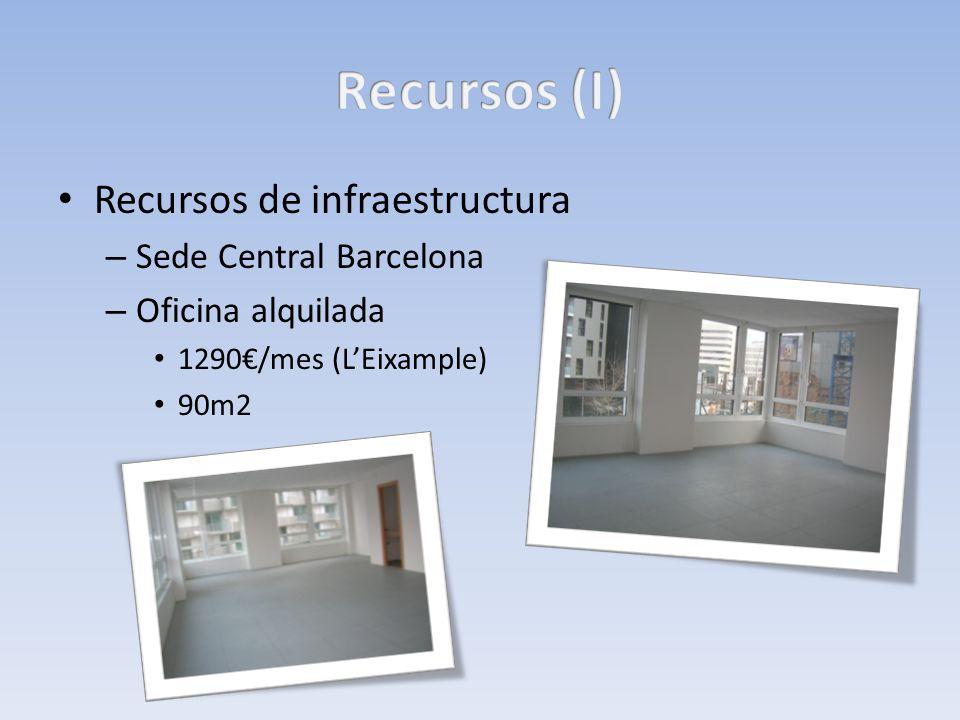 Recursos de infraestructura – Sede Central Barcelona – Oficina alquilada 1290/mes (LEixample) 90m2