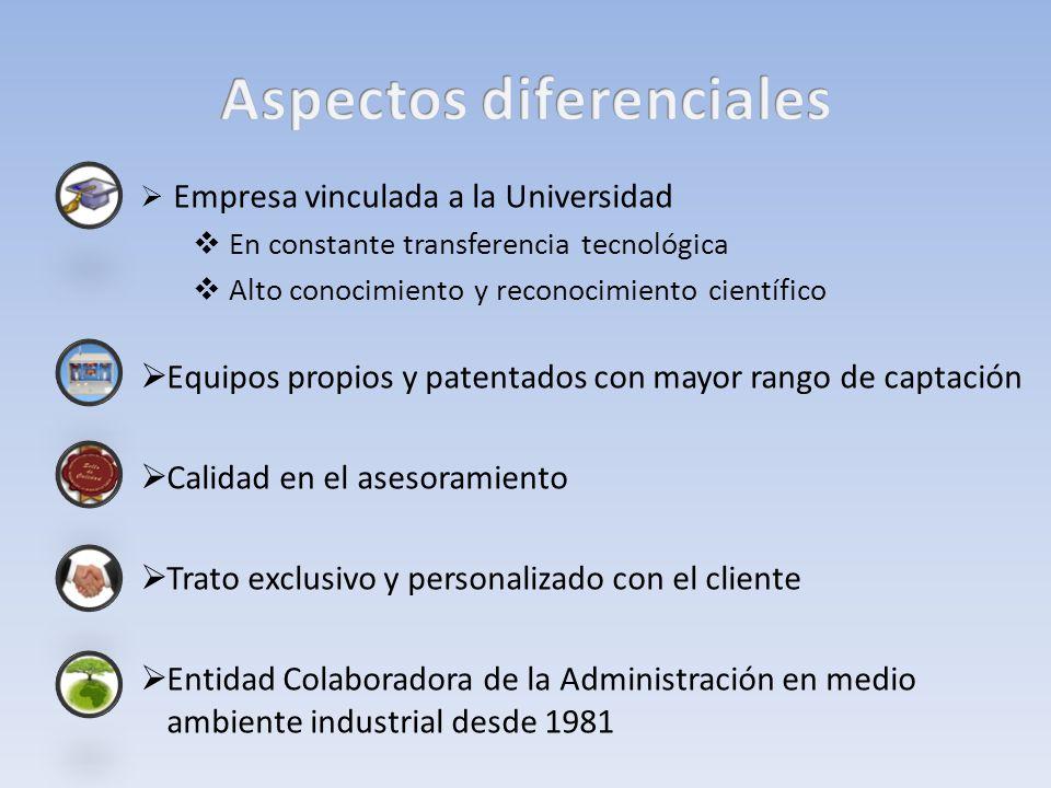 Empresa vinculada a la Universidad En constante transferencia tecnológica Alto conocimiento y reconocimiento científico Equipos propios y patentados c