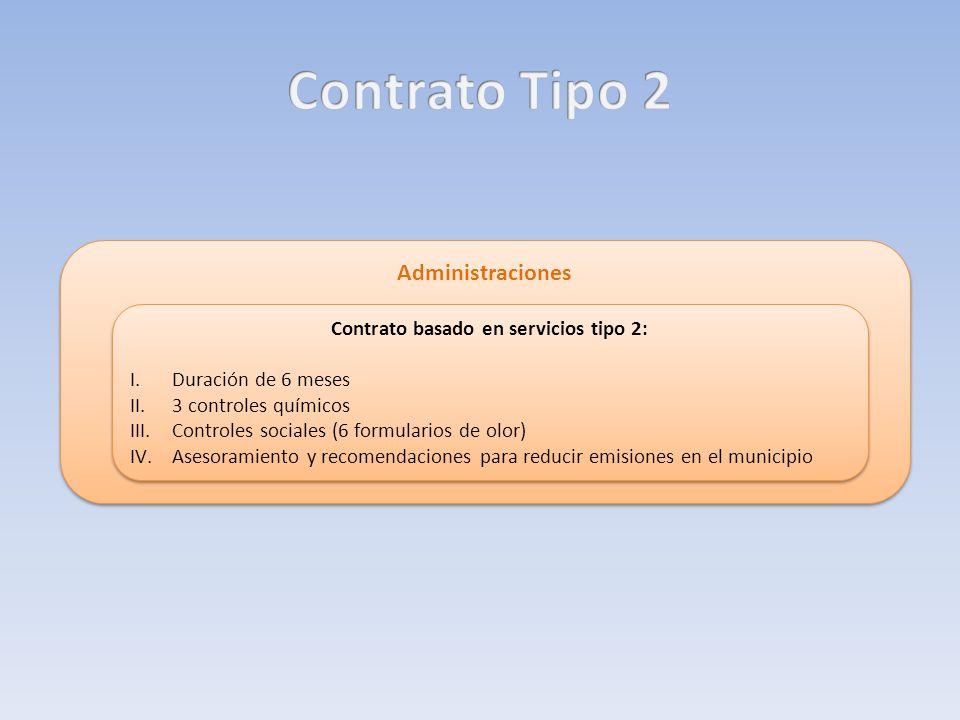 Administraciones Contrato basado en servicios tipo 2: I.Duración de 6 meses II.3 controles químicos III.Controles sociales (6 formularios de olor) IV.