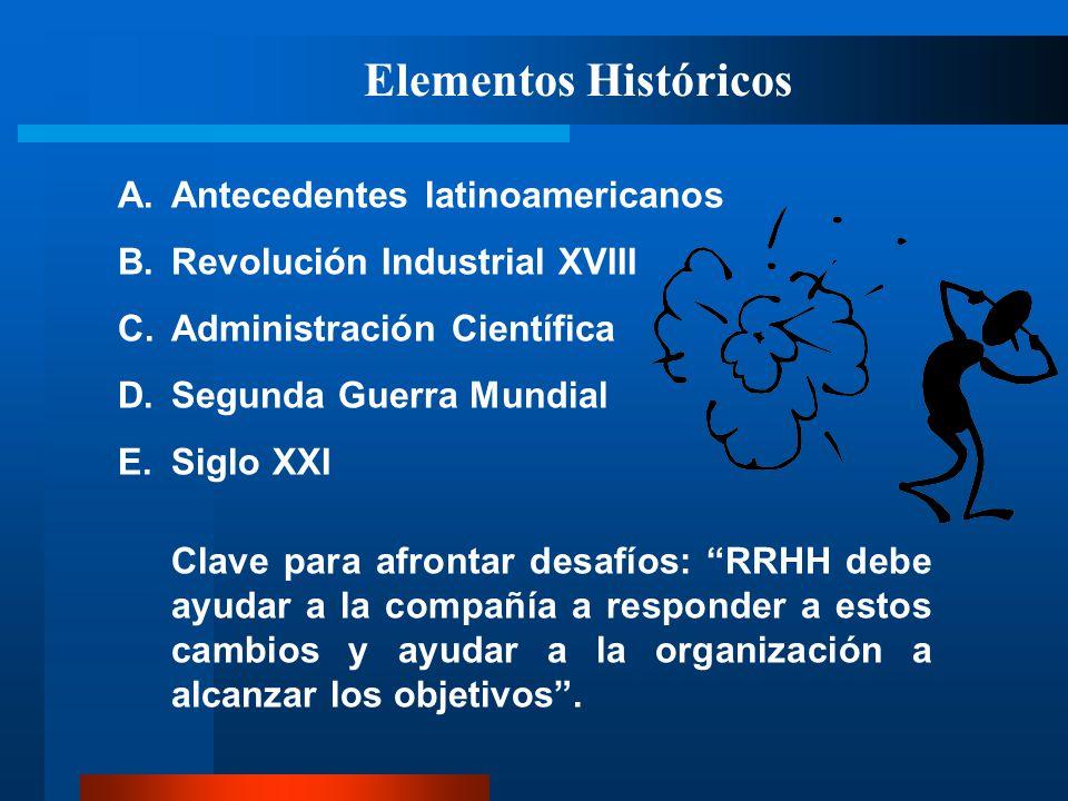 Elementos Históricos A.Antecedentes latinoamericanos B.Revolución Industrial XVIII C.Administración Científica D.Segunda Guerra Mundial E.Siglo XXI Cl