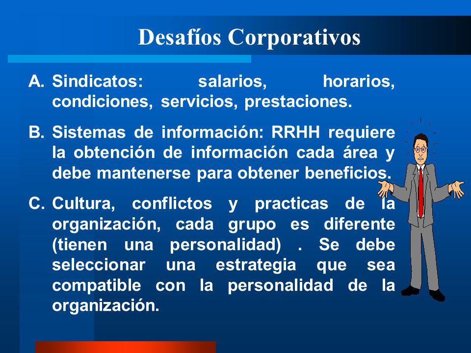 Desafíos Corporativos A.Sindicatos: salarios, horarios, condiciones, servicios, prestaciones. B.Sistemas de información: RRHH requiere la obtención de