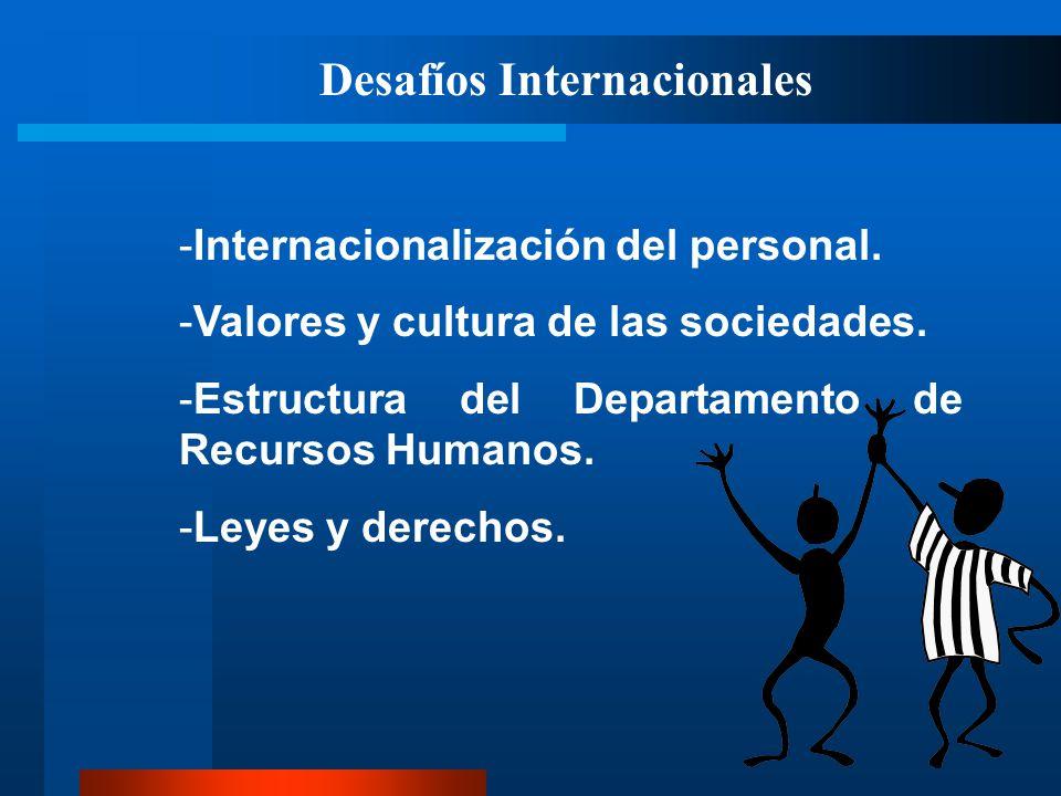 Desafíos Internacionales -Internacionalización del personal. -Valores y cultura de las sociedades. -Estructura del Departamento de Recursos Humanos. -