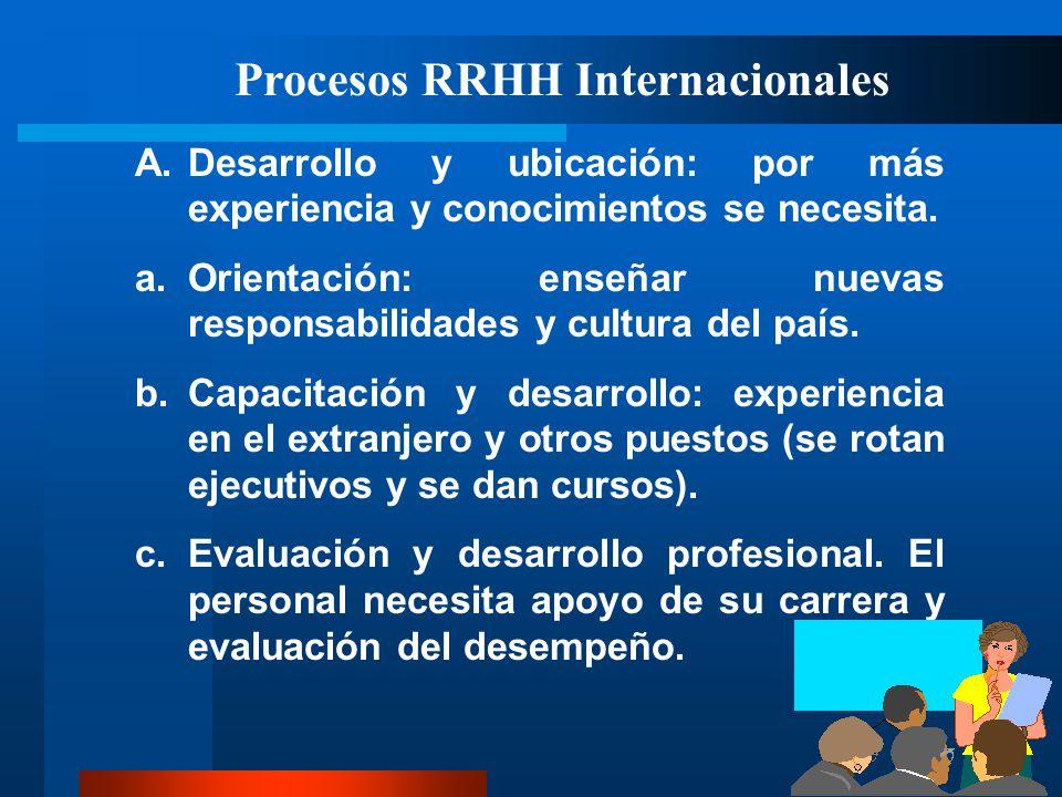 Procesos RRHH Internacionales A.Desarrollo y ubicación: por más experiencia y conocimientos se necesita. a.Orientación: enseñar nuevas responsabilidad