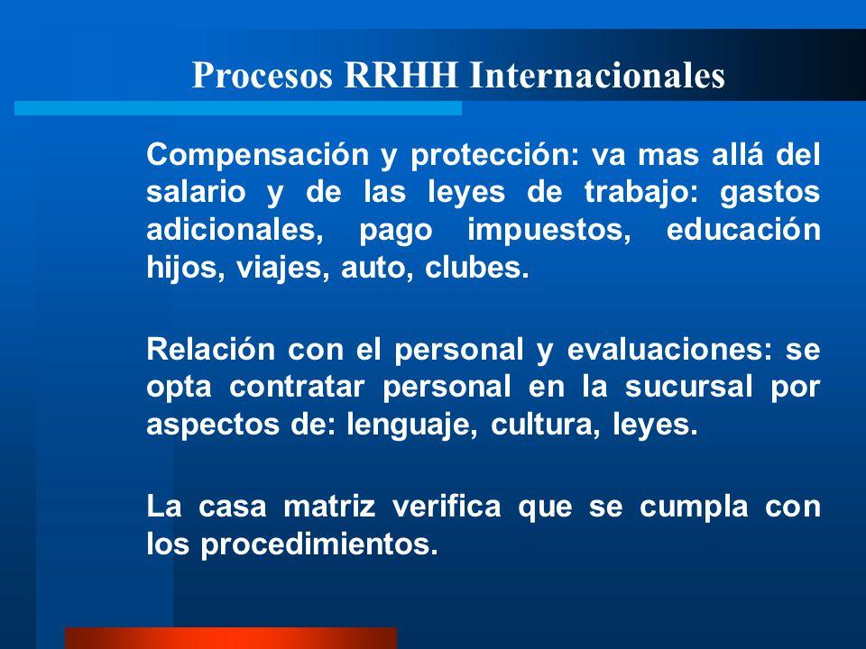 Procesos RRHH Internacionales Compensación y protección: va mas allá del salario y de las leyes de trabajo: gastos adicionales, pago impuestos, educac