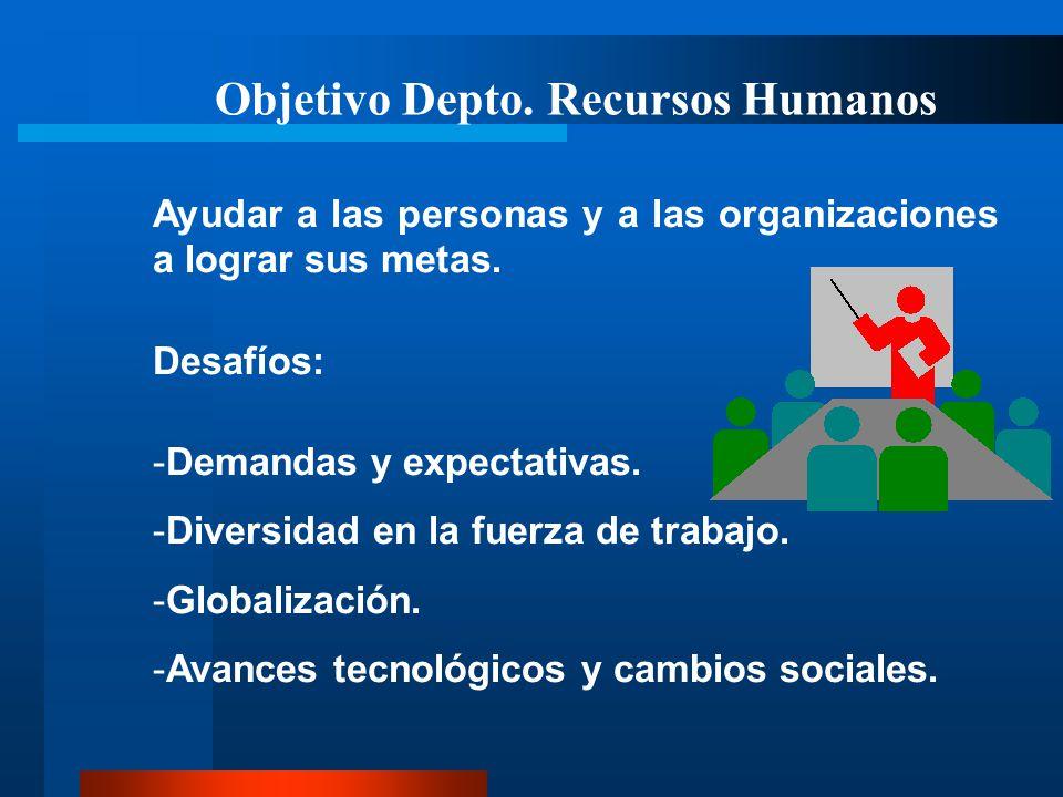 Objetivo Depto. Recursos Humanos Ayudar a las personas y a las organizaciones a lograr sus metas. Desafíos: -Demandas y expectativas. -Diversidad en l