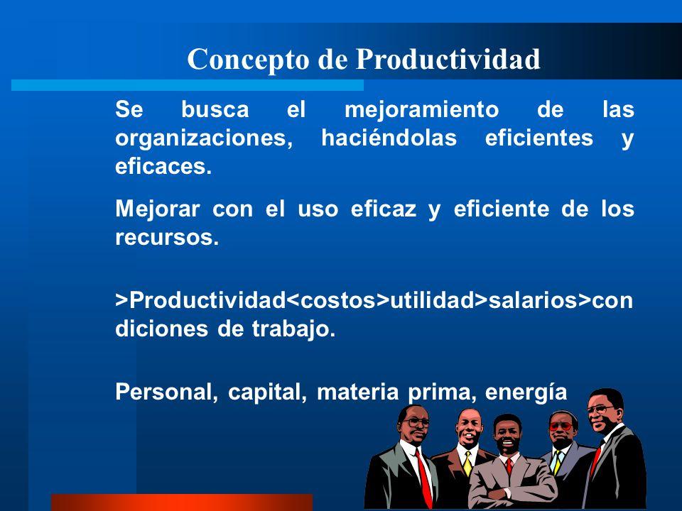 Concepto de Productividad Se busca el mejoramiento de las organizaciones, haciéndolas eficientes y eficaces. Mejorar con el uso eficaz y eficiente de