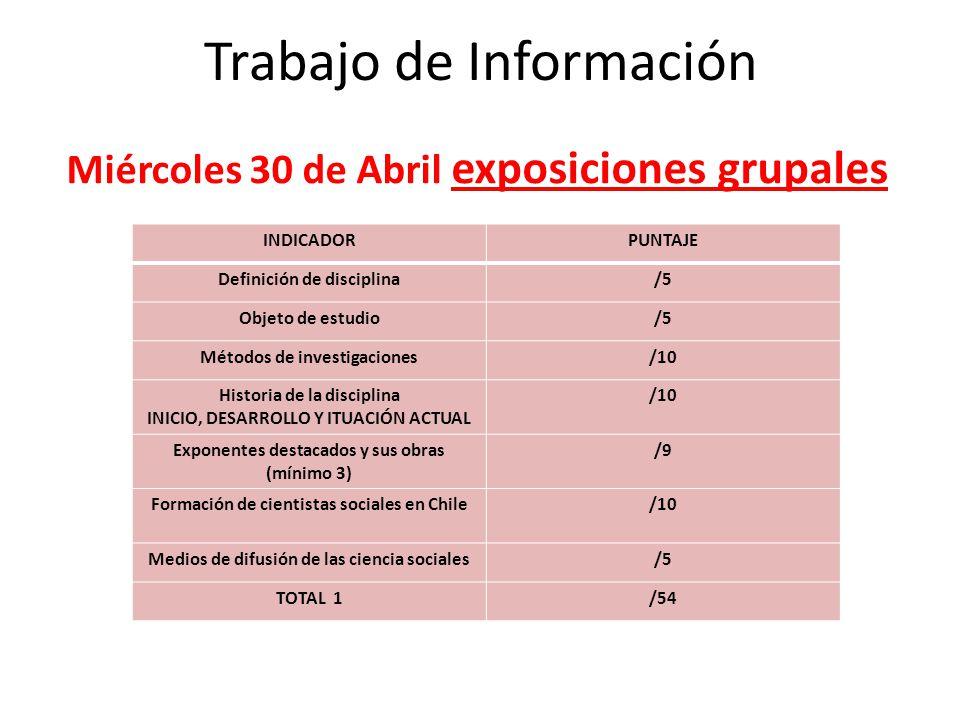 Trabajo de Información Miércoles 30 de Abril exposiciones grupales INDICADORPUNTAJE Definición de disciplina/5 Objeto de estudio/5 Métodos de investig