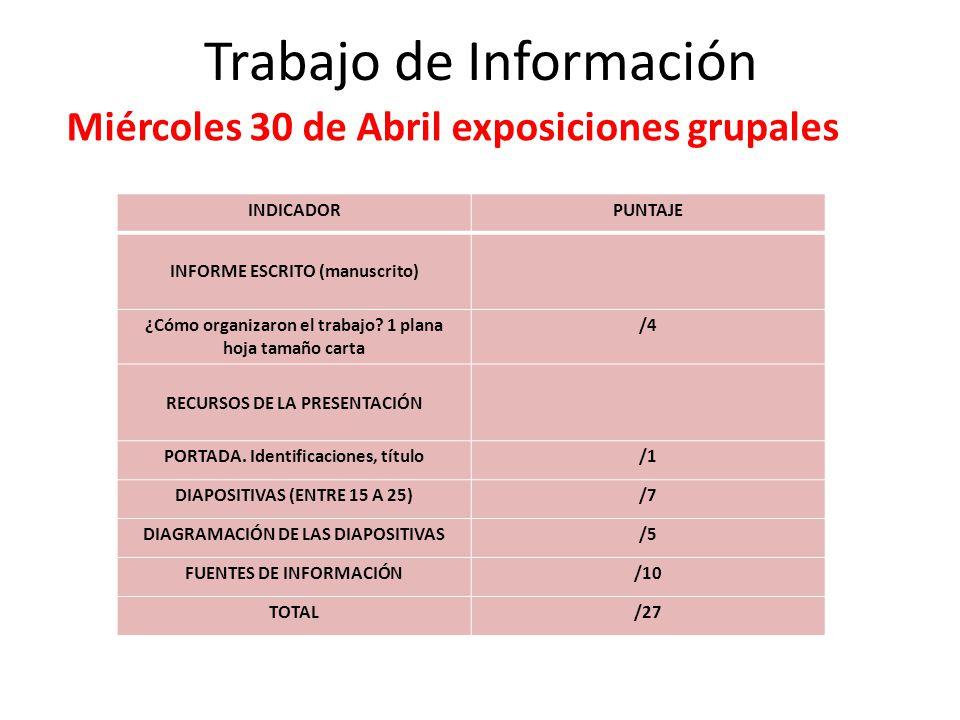 Trabajo de Información Miércoles 30 de Abril exposiciones grupales INDICADORPUNTAJE INFORME ESCRITO (manuscrito) ¿Cómo organizaron el trabajo? 1 plana