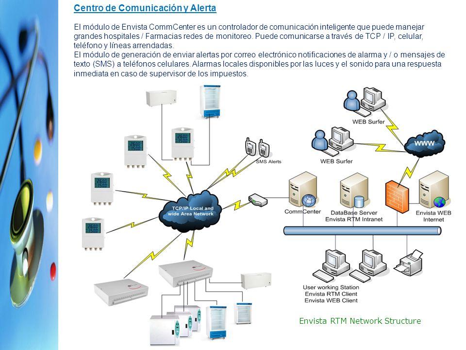Envista RTM Network Structure Centro de Comunicación y Alerta El módulo de Envista CommCenter es un controlador de comunicación inteligente que puede