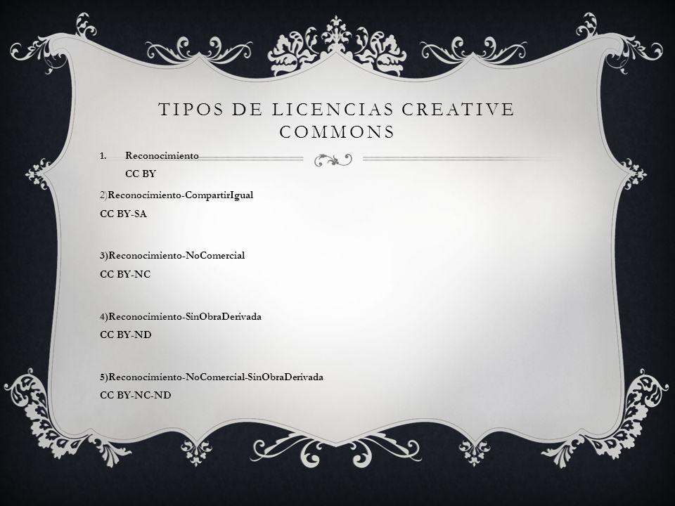 TIPOS DE LICENCIAS CREATIVE COMMONS 1.Reconocimiento CC BY 2)Reconocimiento-CompartirIgual CC BY-SA 3)Reconocimiento-NoComercial CC BY-NC 4)Reconocimi