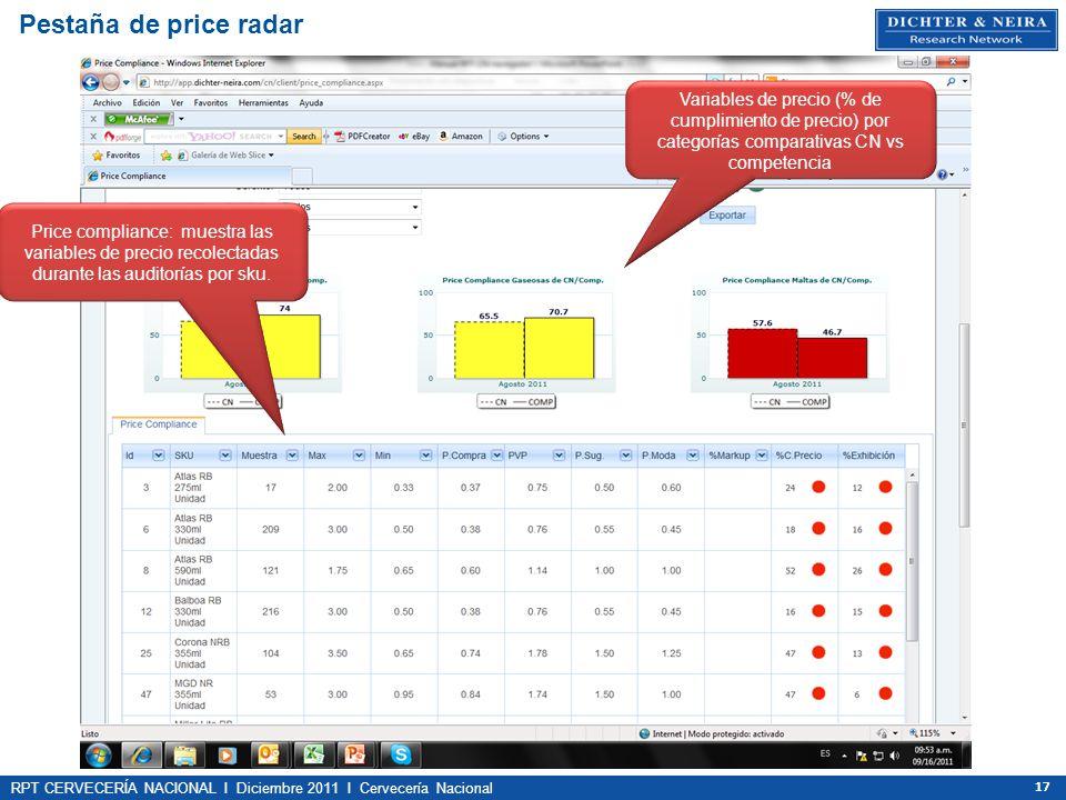 RPT CERVECERÍA NACIONAL I Diciembre 2011 I Cervecería Nacional 17 Pestaña de price radar Variables de precio (% de cumplimiento de precio) por categor