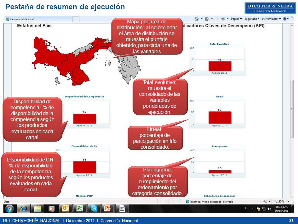 RPT CERVECERÍA NACIONAL I Diciembre 2011 I Cervecería Nacional 21 Mapa por área de distribución: al seleccionar el área de distribución se muestra el
