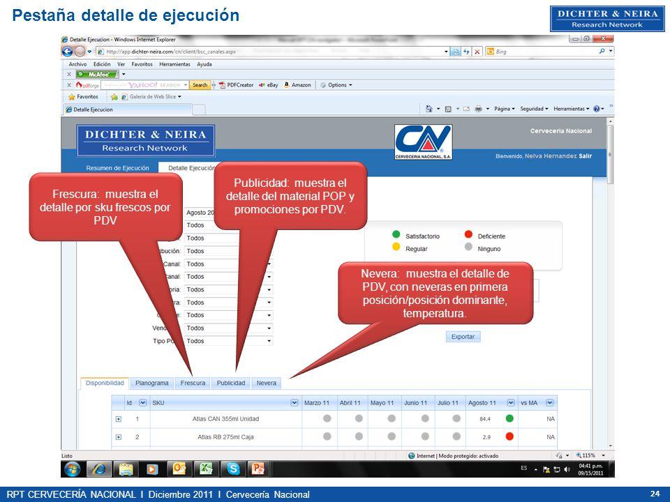 RPT CERVECERÍA NACIONAL I Diciembre 2011 I Cervecería Nacional 24 Pestaña detalle de ejecución Publicidad: muestra el detalle del material POP y promo