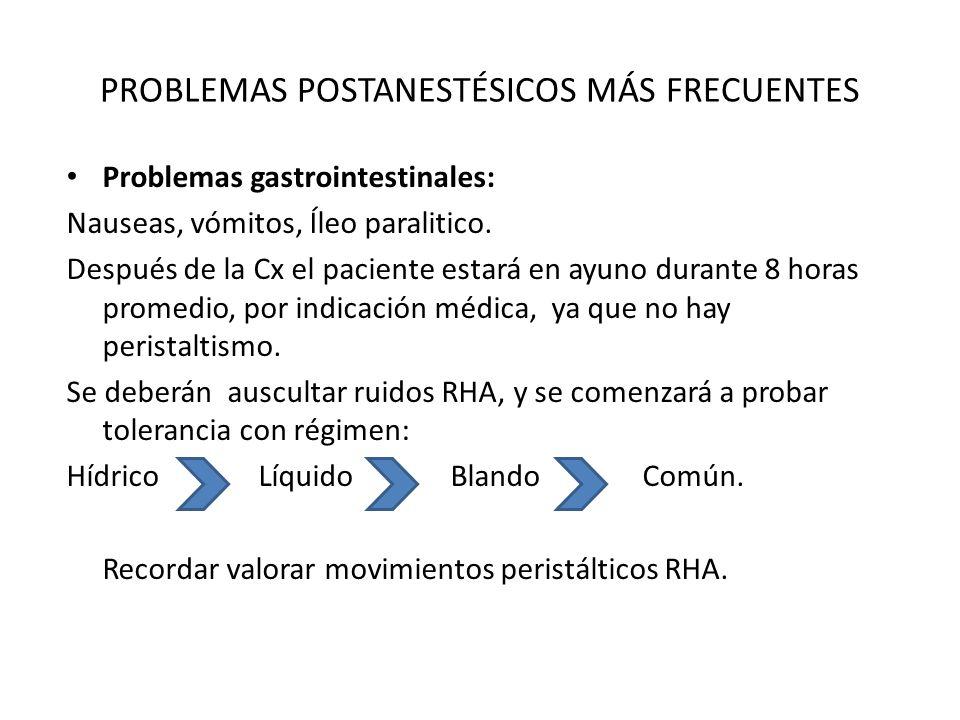 PROBLEMAS POSTANESTÉSICOS MÁS FRECUENTES Problemas gastrointestinales: Nauseas, vómitos, Íleo paralitico.