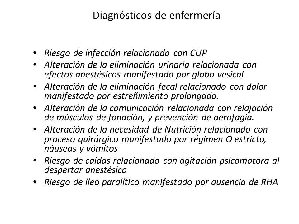 Diagnósticos de enfermería Riesgo de infección relacionado con CUP Alteración de la eliminación urinaria relacionada con efectos anestésicos manifestado por globo vesical Alteración de la eliminación fecal relacionado con dolor manifestado por estreñimiento prolongado.