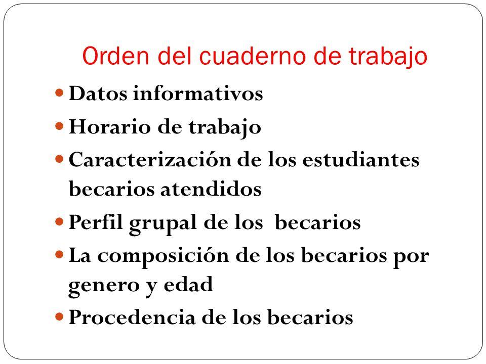 Orden del cuaderno de trabajo Datos informativos Horario de trabajo Caracterización de los estudiantes becarios atendidos Perfil grupal de los becario