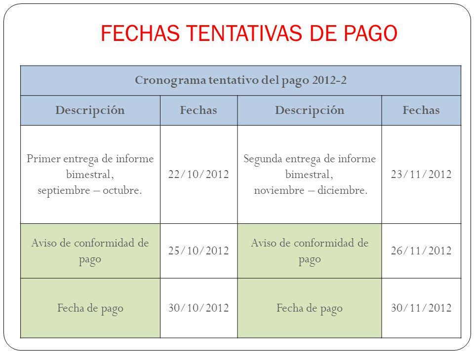 FECHAS TENTATIVAS DE PAGO Cronograma tentativo del pago 2012-2 DescripciónFechasDescripciónFechas Primer entrega de informe bimestral, septiembre – oc