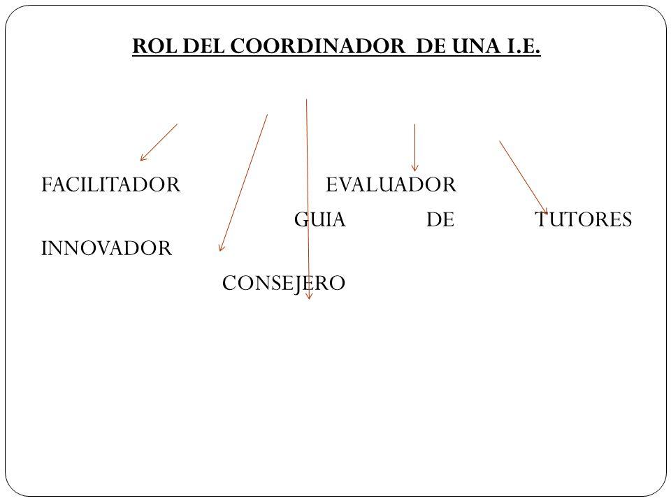 ROL DEL COORDINADOR DE UNA I.E. FACILITADOR EVALUADOR GUIA DE TUTORES INNOVADOR CONSEJERO